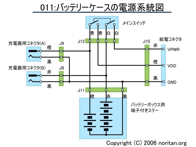 週刊マイロボット11号から14号の技術解説